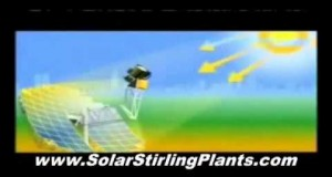 Green-Home-Power-Energy-Production-With-Solar-Stirling-Motor
